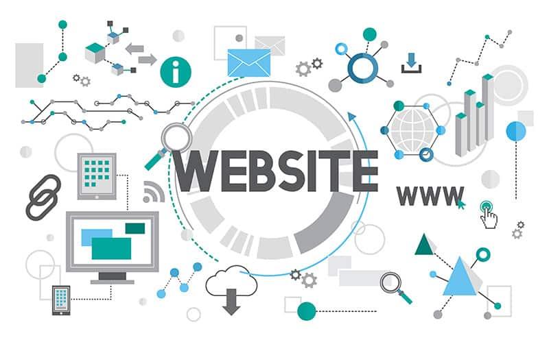 Obavezni podaci koje treba sadržavati svaka web stranica